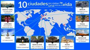 infografia-ciudades
