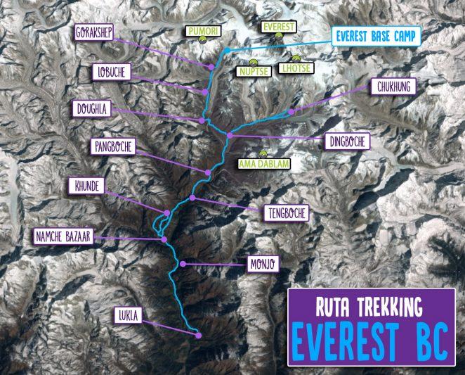 rutas Everest