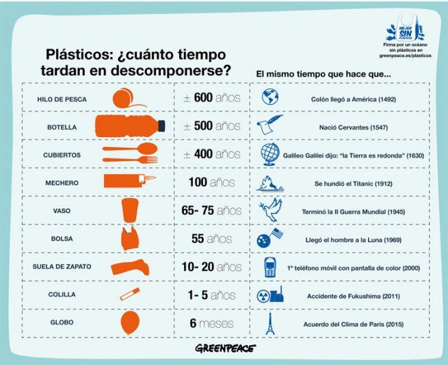 plasticos_en_los_oceanos