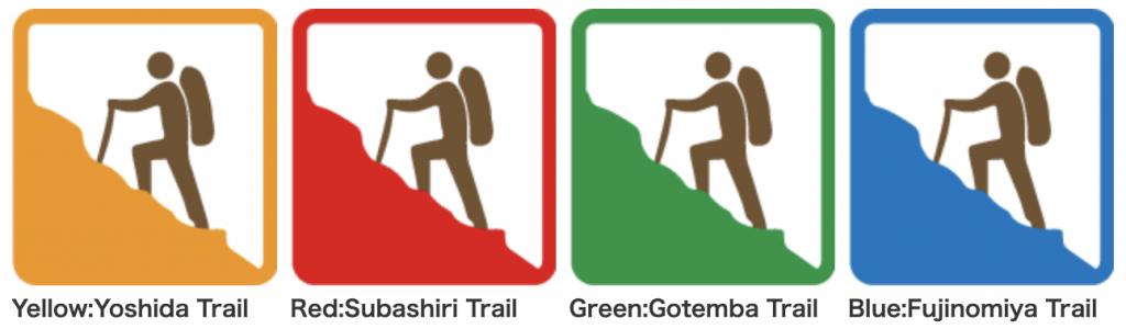 rutas para subir al monte fuji